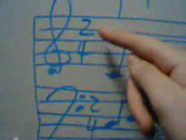 Playing Piano: Signatures, Beats and Metronome - 2