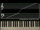 How to Read Music on the Keyboard – Part 1